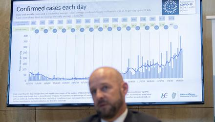 Rise: Professor Philip Nolan, chairman of the Nphet Irish Epidemiological Modelling Advisory Group, speaks in front of a graphic showing the change in confirmed case numbers at a Covid -19 update at the Department of Health yesterday. Photo: Colin Keegan