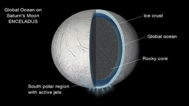 A cut-out impression of Enceladus, one of Saturn's moons thought to have a global ocean under the crust (NASA/JPL-Caltech/PA)