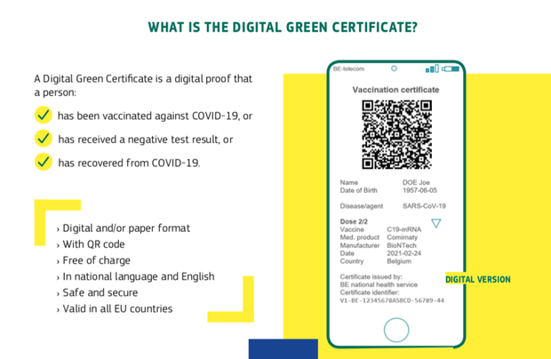 What the Digital Green Certificate could look like. Source: European Commission